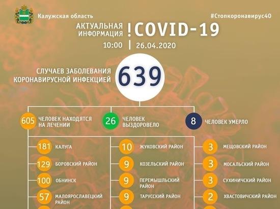 COVID_19 на 26 апреля 2020