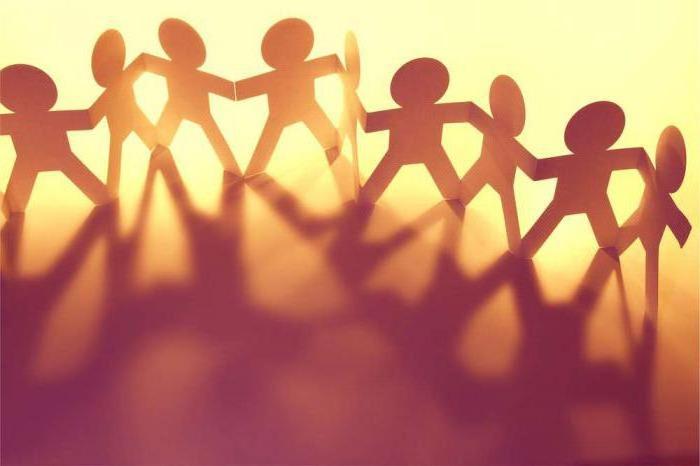 Социализация личности